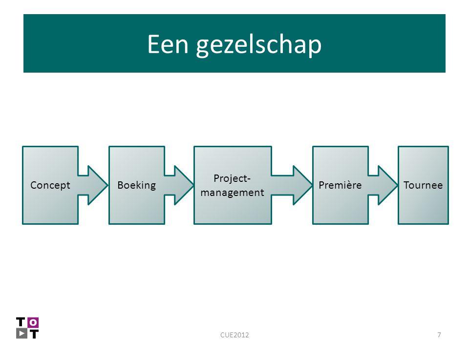 Een gezelschap 7CUE2012 TourneePremièreBoeking Project- management Concept