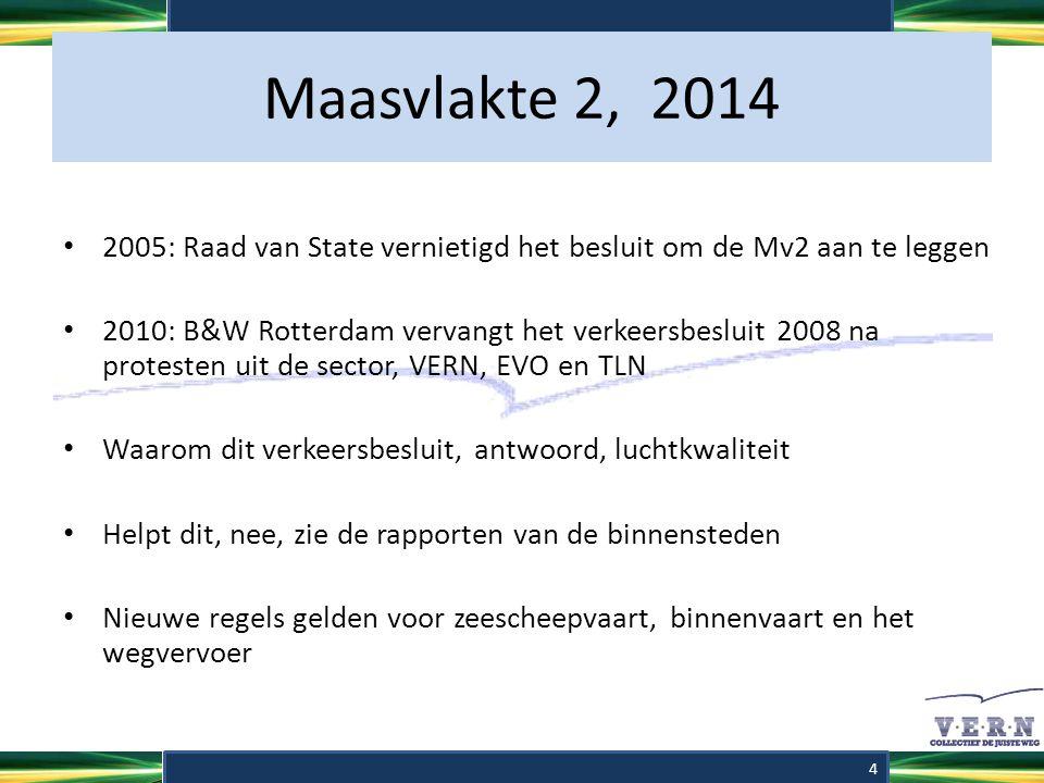 Maasvlakte 2, 2014 • Waarom is dit verkeersbesluit niet aangevochten bij de Rechter.