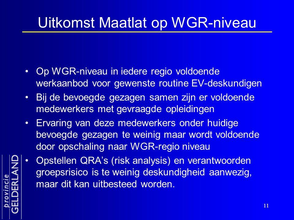 11 Uitkomst Maatlat op WGR-niveau •Op WGR-niveau in iedere regio voldoende werkaanbod voor gewenste routine EV-deskundigen •Bij de bevoegde gezagen samen zijn er voldoende medewerkers met gevraagde opleidingen •Ervaring van deze medewerkers onder huidige bevoegde gezagen te weinig maar wordt voldoende door opschaling naar WGR-regio niveau •Opstellen QRA's (risk analysis) en verantwoorden groepsrisico is te weinig deskundigheid aanwezig, maar dit kan uitbesteed worden.