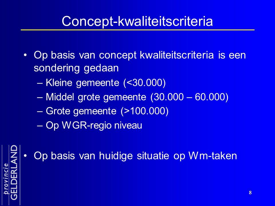8 8 Concept-kwaliteitscriteria •Op basis van concept kwaliteitscriteria is een sondering gedaan –Kleine gemeente (<30.000) –Middel grote gemeente (30.000 – 60.000) –Grote gemeente (>100.000) –Op WGR-regio niveau •Op basis van huidige situatie op Wm-taken