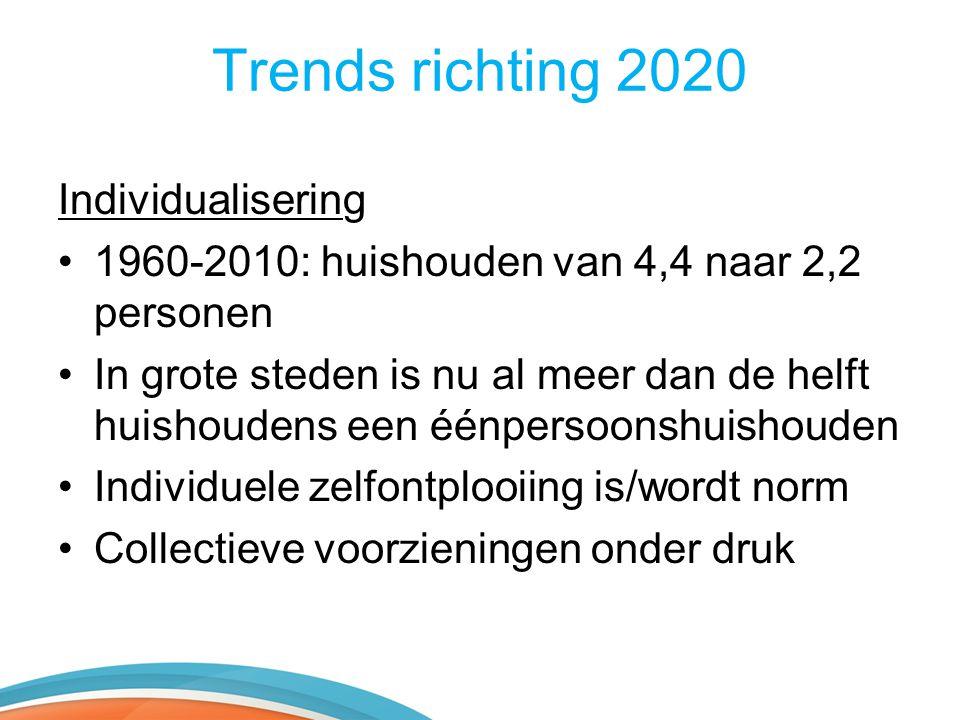 Trends richting 2020 Individualisering •1960-2010: huishouden van 4,4 naar 2,2 personen •In grote steden is nu al meer dan de helft huishoudens een éé