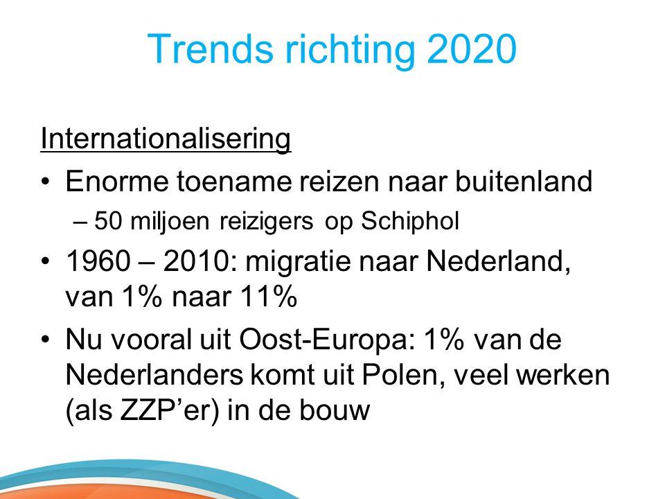 Trends richting 2020 Internationalisering •Enorme toename reizen naar buitenland –50 miljoen reizigers op Schiphol •1960 – 2010: migratie naar Nederla