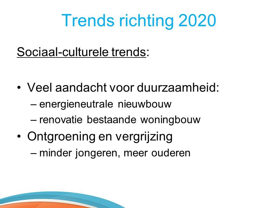 Trends richting 2020 Sociaal-culturele trends: •Veel aandacht voor duurzaamheid: –energieneutrale nieuwbouw –renovatie bestaande woningbouw •Ontgroeni