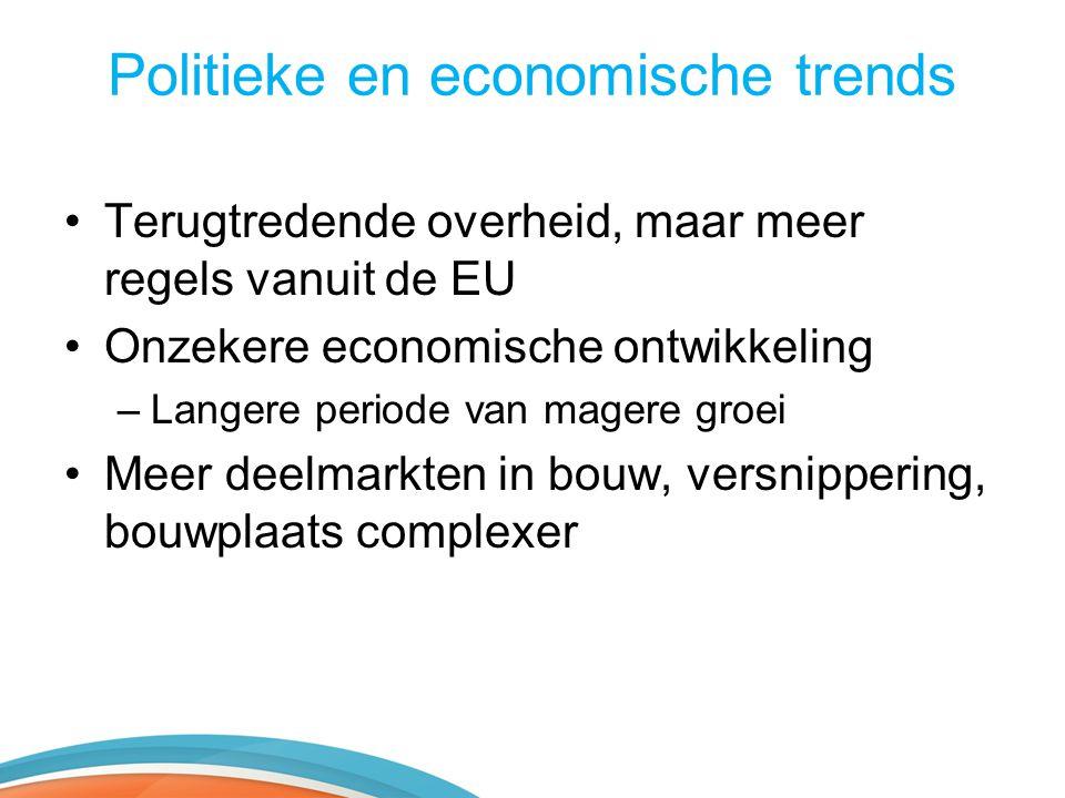 Politieke en economische trends •Terugtredende overheid, maar meer regels vanuit de EU •Onzekere economische ontwikkeling –Langere periode van magere