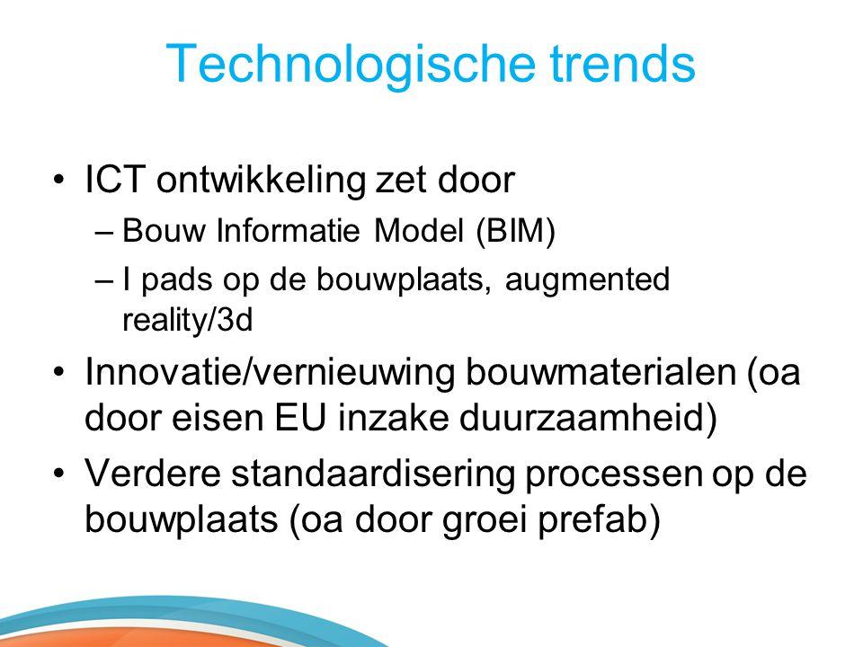 Technologische trends •ICT ontwikkeling zet door –Bouw Informatie Model (BIM) –I pads op de bouwplaats, augmented reality/3d •Innovatie/vernieuwing bo