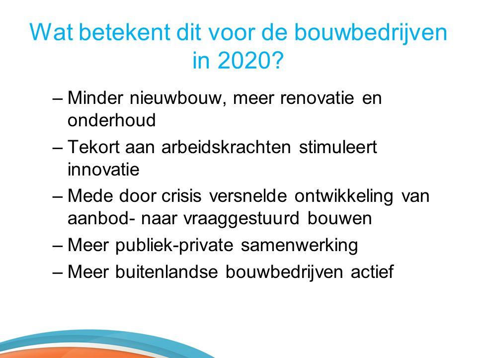 Wat betekent dit voor de bouwbedrijven in 2020? –Minder nieuwbouw, meer renovatie en onderhoud –Tekort aan arbeidskrachten stimuleert innovatie –Mede
