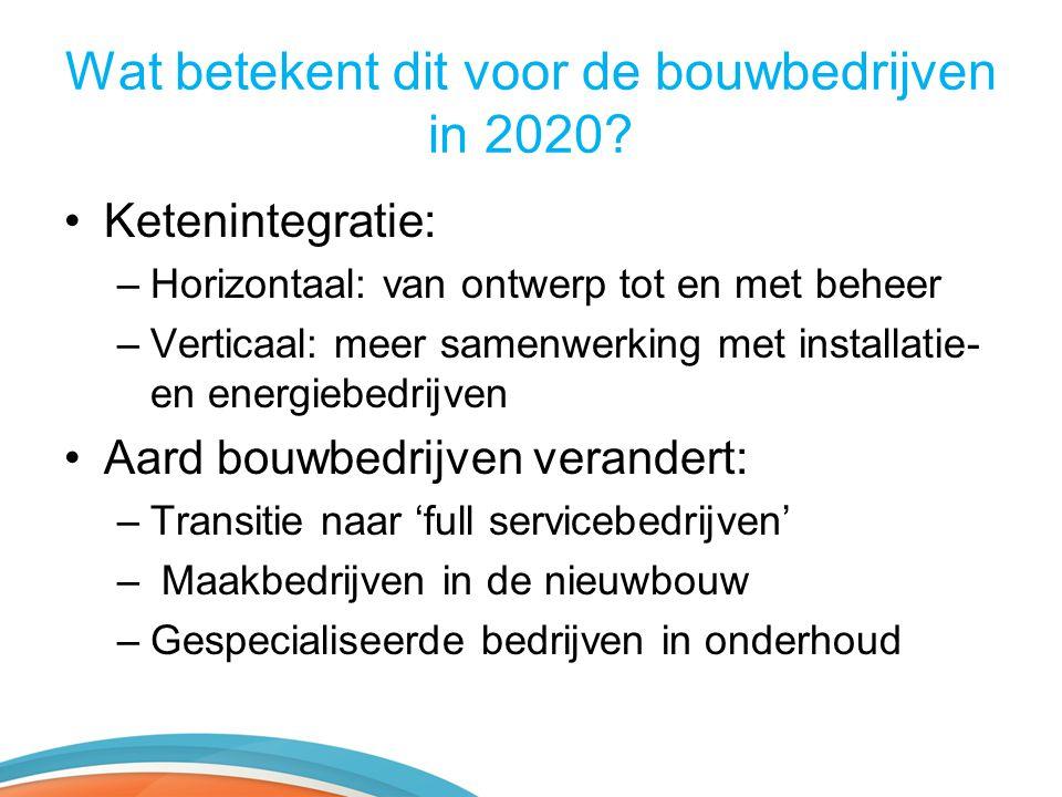 Wat betekent dit voor de bouwbedrijven in 2020? •Ketenintegratie: –Horizontaal: van ontwerp tot en met beheer –Verticaal: meer samenwerking met instal