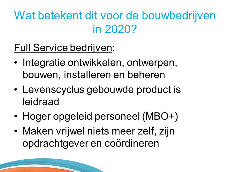 Wat betekent dit voor de bouwbedrijven in 2020? Full Service bedrijven: •Integratie ontwikkelen, ontwerpen, bouwen, installeren en beheren •Levenscycl