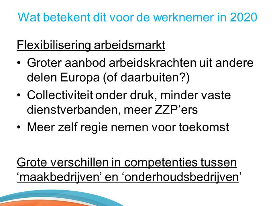 Wat betekent dit voor de werknemer in 2020 Flexibilisering arbeidsmarkt •Groter aanbod arbeidskrachten uit andere delen Europa (of daarbuiten?) •Colle