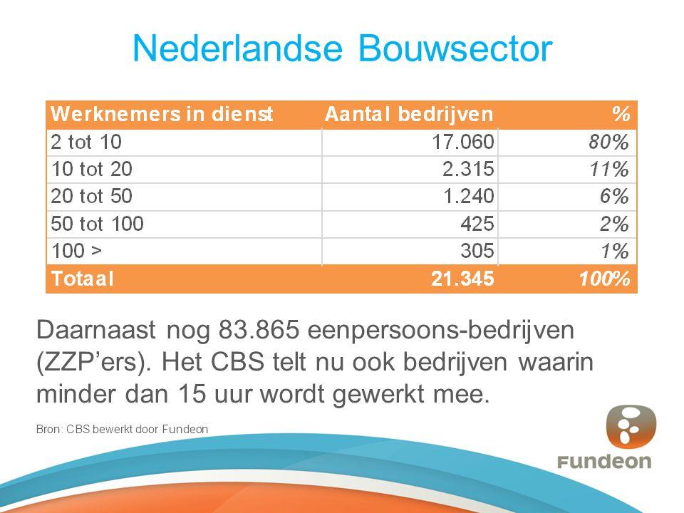 Nederlandse Bouwsector Daarnaast nog 83.865 eenpersoons-bedrijven (ZZP'ers). Het CBS telt nu ook bedrijven waarin minder dan 15 uur wordt gewerkt mee.