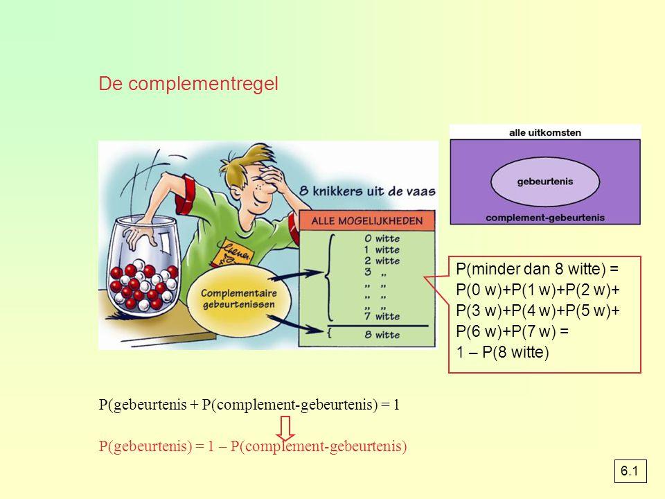 P(gebeurtenis + P(complement-gebeurtenis) = 1 P(gebeurtenis) = 1 – P(complement-gebeurtenis) P(minder dan 8 witte) = P(0 w)+P(1 w)+P(2 w)+ P(3 w)+P(4 w)+P(5 w)+ P(6 w)+P(7 w) = 1 – P(8 witte) De complementregel 6.1