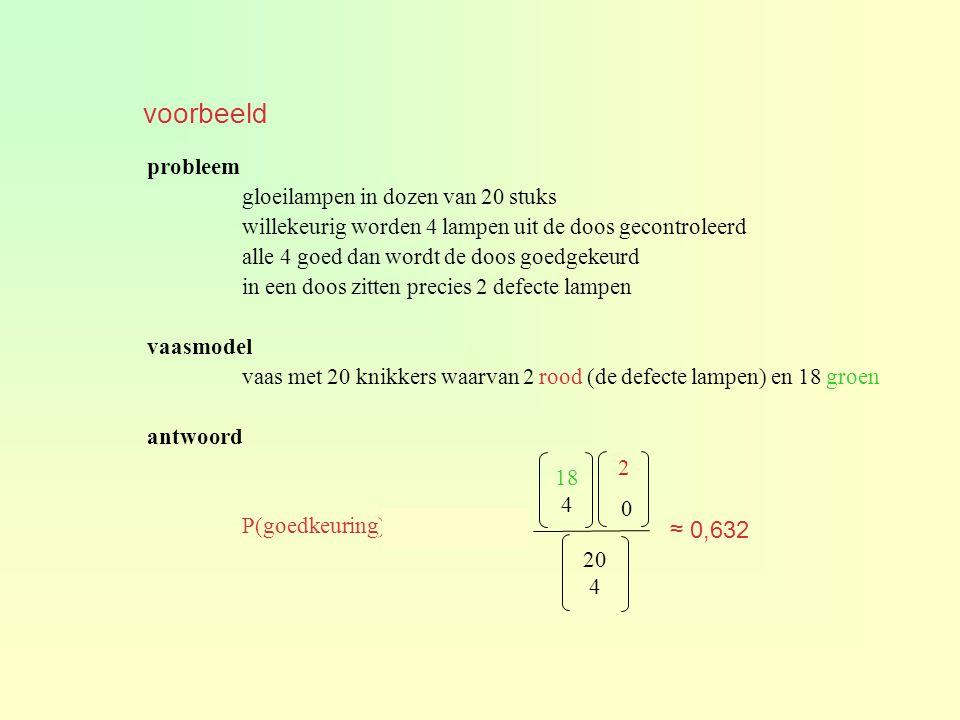 probleem gloeilampen in dozen van 20 stuks willekeurig worden 4 lampen uit de doos gecontroleerd alle 4 goed dan wordt de doos goedgekeurd in een doos zitten precies 2 defecte lampen vaasmodel vaas met 20 knikkers waarvan 2 rood (de defecte lampen) en 18 groen antwoord P(goedkeuring) = P(4 goed) = 18 4 20 4 ≈ 0,632 voorbeeld 2 0