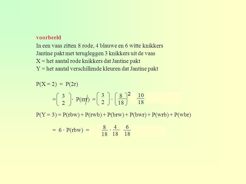 In een vaas zitten 8 rode, 4 blauwe en 6 witte knikkers Jantine pakt met terugleggen 3 knikkers uit de vaas X = het aantal rode knikkers dat Jantine pakt Y = het aantal verschillende kleuren dat Jantine pakt P(X = 2) = P(2r) = · P(rrr) = · · ≈ 0,329 P(Y = 3) = P(rbw) + P(rwb) + P(brw) + P(bwr) + P(wrb) + P(wbr) = 6 · P(rbw) = 6 · · · ≈ 0,198 3232 3232 8 18 10 18 8 18 4 18 6 18 2 voorbeeld