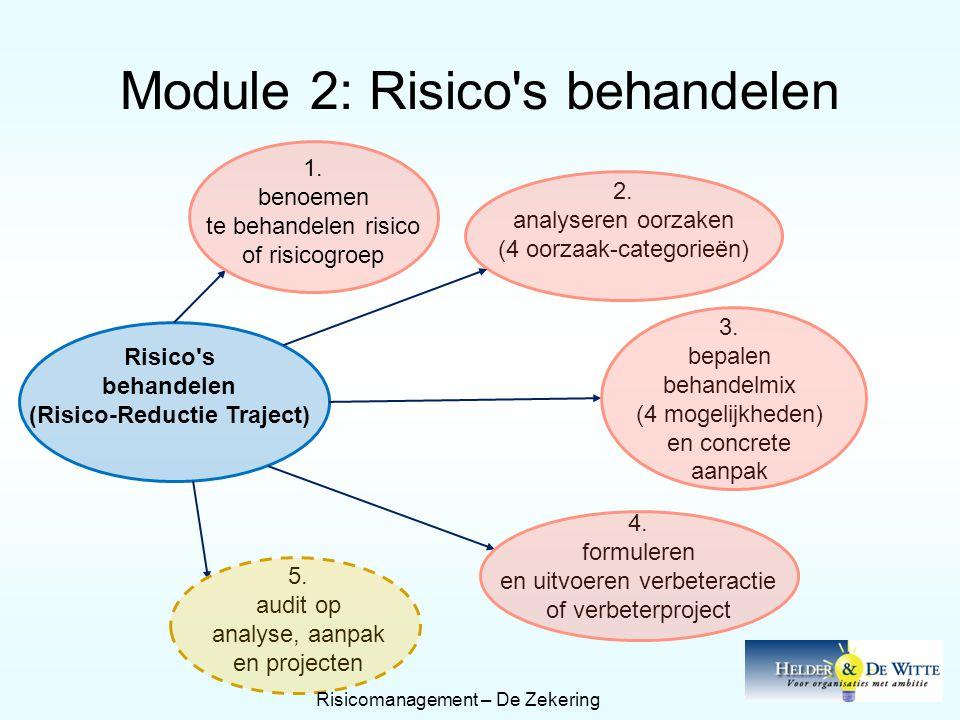 Module 2: Risico's behandelen Risico's behandelen (Risico-Reductie Traject) 2. analyseren oorzaken (4 oorzaak-categorieën) 1. benoemen te behandelen r
