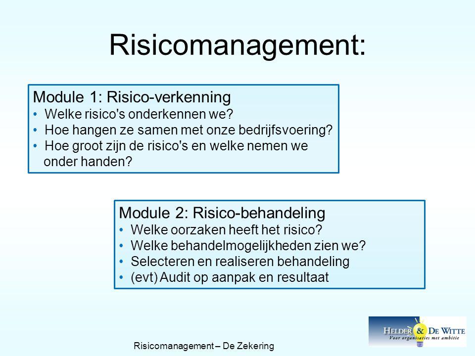 Risicomanagement: Risicomanagement – De Zekering Module 1: Risico-verkenning • Welke risico's onderkennen we? • Hoe hangen ze samen met onze bedrijfsv