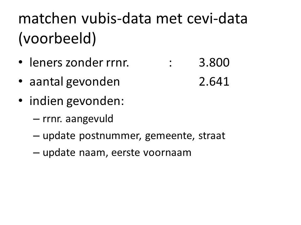 matchen vubis-data met cevi-data (voorbeeld) • leners zonder rrnr.:3.800 • aantal gevonden2.641 • indien gevonden: – rrnr.