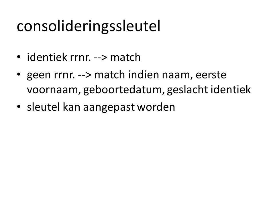 consolideringssleutel • identiek rrnr. --> match • geen rrnr.