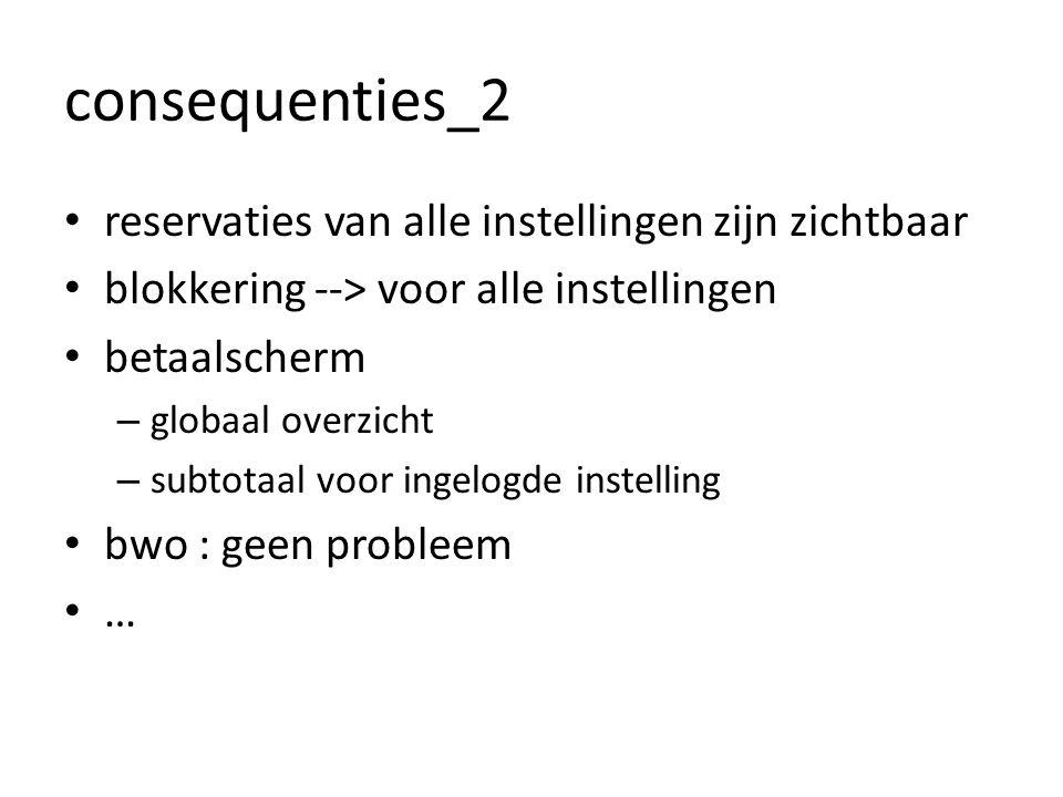 consequenties_2 • reservaties van alle instellingen zijn zichtbaar • blokkering --> voor alle instellingen • betaalscherm – globaal overzicht – subtotaal voor ingelogde instelling • bwo : geen probleem • …