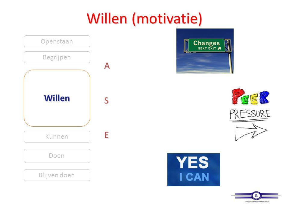 Willen (motivatie) ASE Openstaan Begrijpen Willen Kunnen Blijven doen Doen
