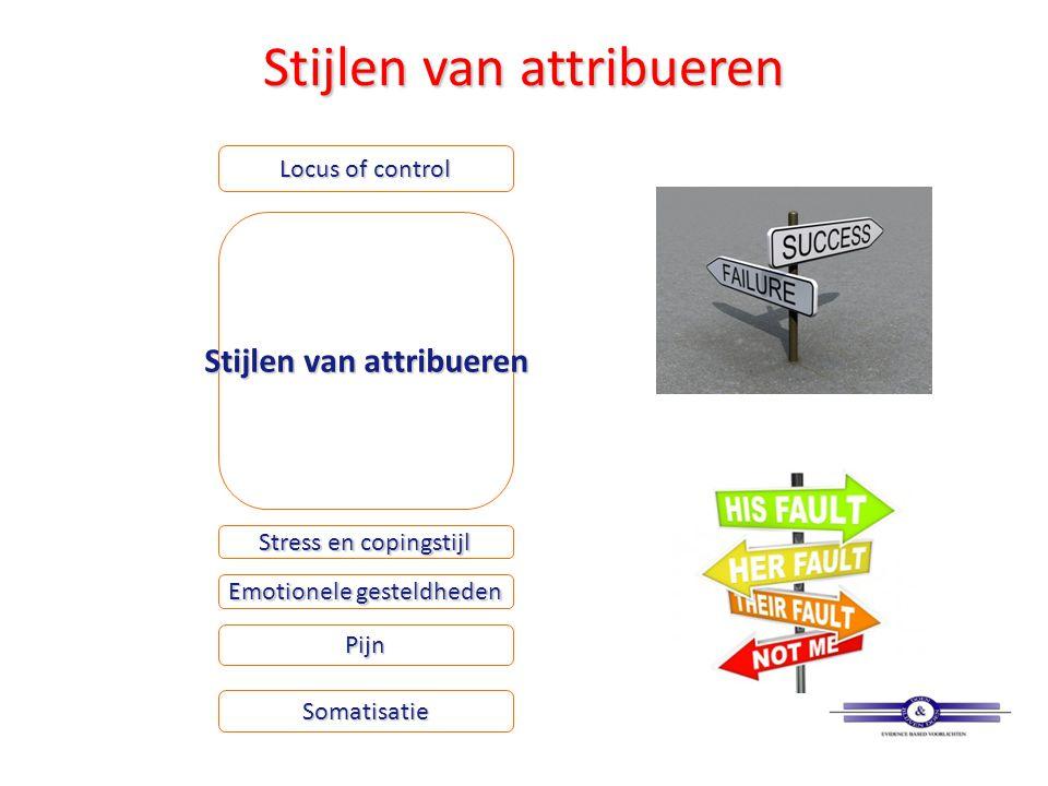 Stijlen van attribueren Locus of control Stijlen van attribueren Stress en copingstijl Emotionele gesteldheden Somatisatie Pijn