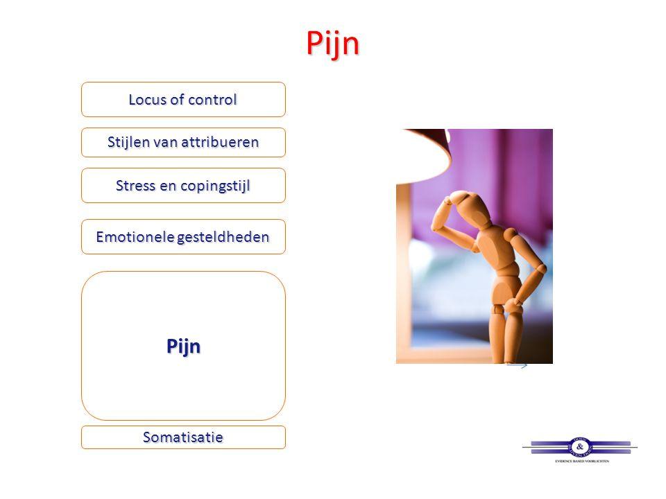 Pijn Locus of control Stijlen van attribueren Stress en copingstijl Emotionele gesteldheden Somatisatie Pijn