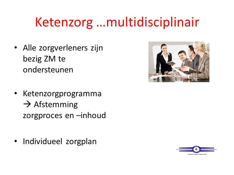 Ketenzorg …multidisciplinair • Alle zorgverleners zijn bezig ZM te ondersteunen • Ketenzorgprogramma  Afstemming zorgproces en –inhoud • Individueel