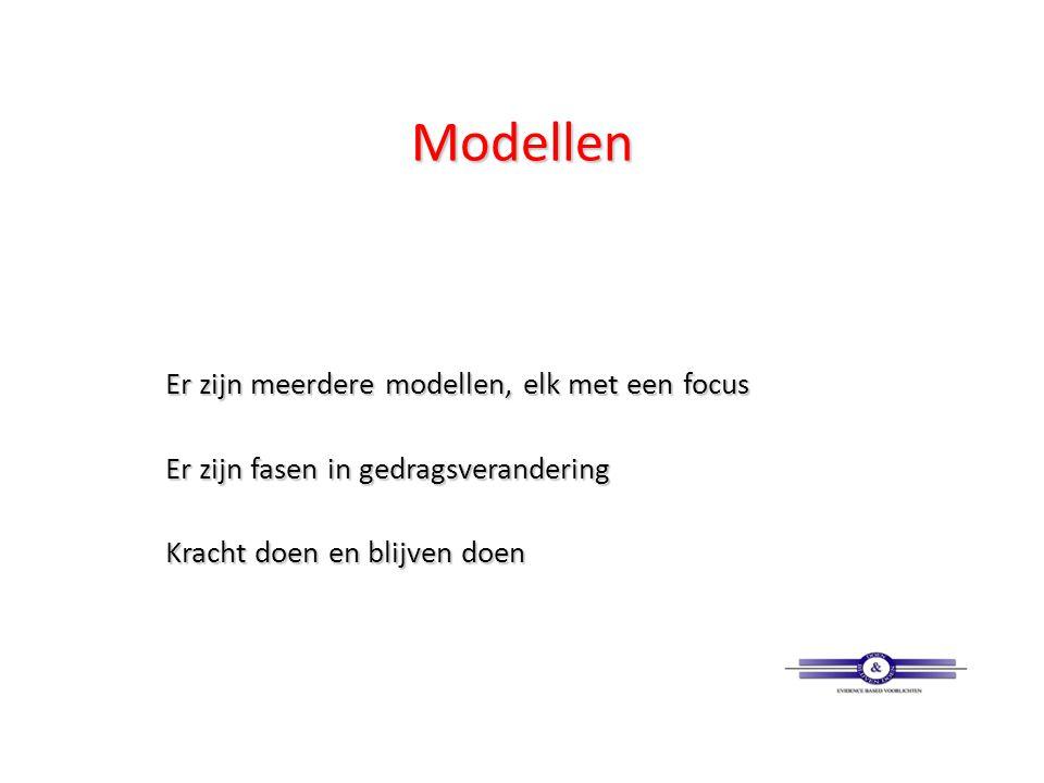 Modellen Er zijn meerdere modellen, elk met een focus Er zijn fasen in gedragsverandering Kracht doen en blijven doen