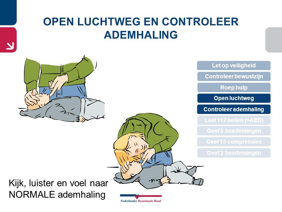 Kijk, luister en voel naar NORMALE ademhaling OPEN LUCHTWEG EN CONTROLEER ADEMHALING Let op veiligheid Controleer bewustzijn Roep hulp Controleer adem