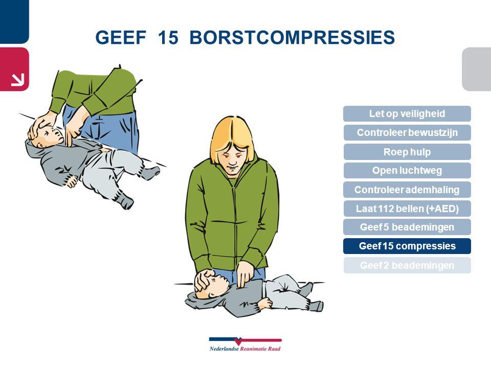 GEEF 15 BORSTCOMPRESSIES Let op veiligheid Controleer bewustzijn Roep hulp Controleer ademhaling Open luchtweg Geef 5 beademingen Laat 112 bellen (+AE