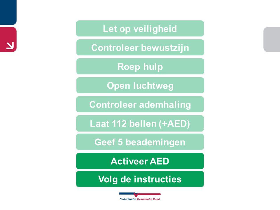 Let op veiligheid Controleer bewustzijn Roep hulp Controleer ademhaling Open luchtweg Geef 5 beademingen Laat 112 bellen (+AED) Activeer AED Volg de i