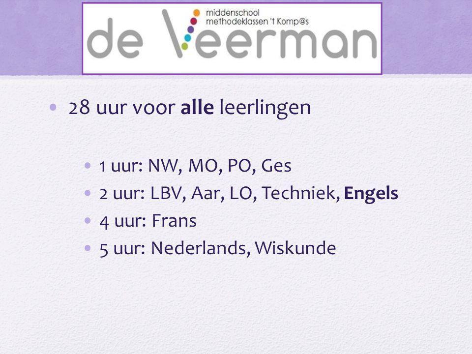 • 28 uur voor alle leerlingen •1 uur: NW, MO, PO, Ges •2 uur: LBV, Aar, LO, Techniek, Engels •4 uur: Frans •5 uur: Nederlands, Wiskunde