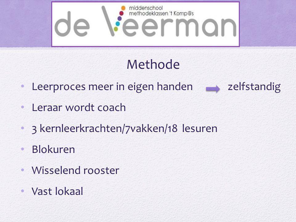 Methode • Leerproces meer in eigen handenzelfstandig • Leraar wordt coach • 3 kernleerkrachten/7vakken/18 lesuren • Blokuren • Wisselend rooster • Vas