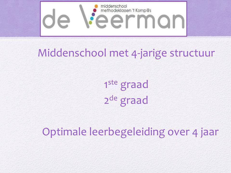 Middenschool met 4-jarige structuur 1 ste graad 2 de graad Optimale leerbegeleiding over 4 jaar