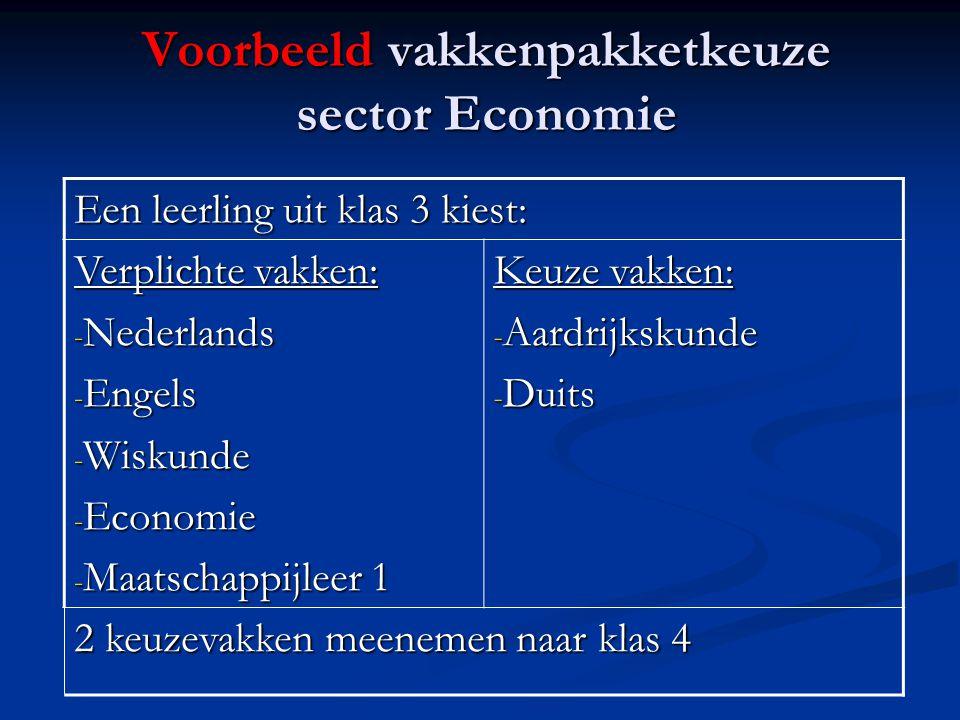 Voorbeeld vakkenpakketkeuze sector Economie Een leerling uit klas 3 kiest: Verplichte vakken: - Nederlands - Engels - Wiskunde - Economie - Maatschappijleer 1 Keuze vakken: - Aardrijkskunde - Duits 2 keuzevakken meenemen naar klas 4