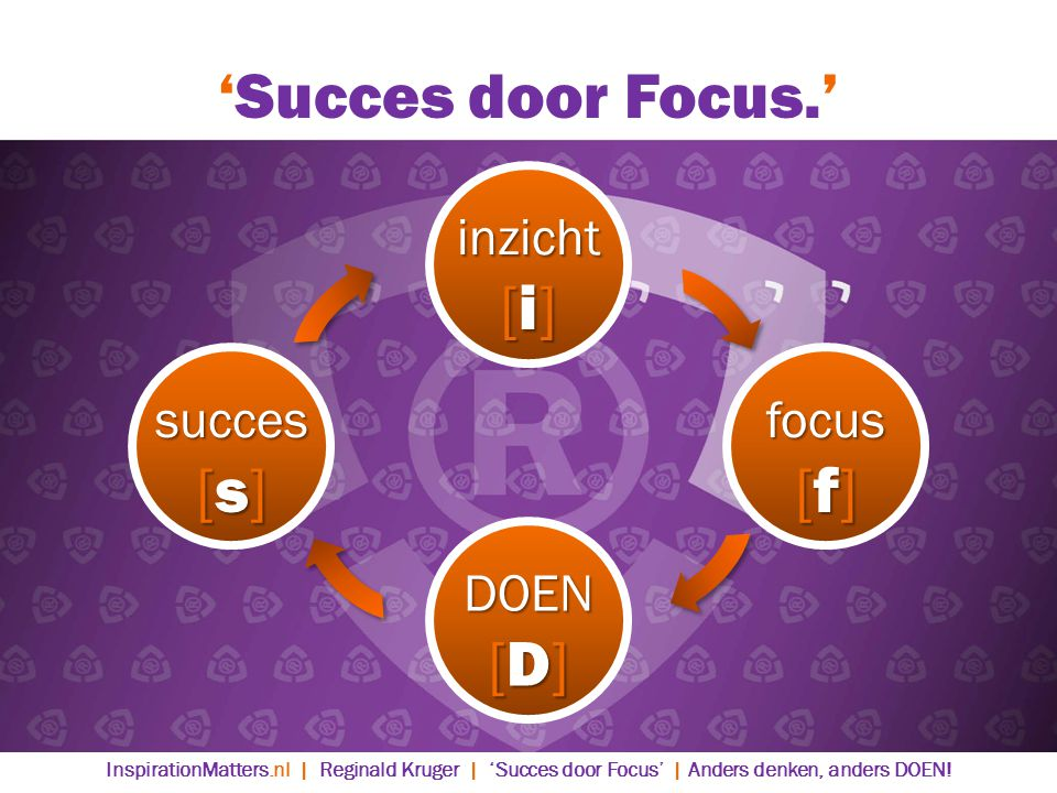 'Succes door Focus.' inzicht [i] focus [f] DOEN [D] succes [s] InspirationMatters.nl | Reginald Kruger | 'Succes door Focus' | Anders denken, anders DOEN!