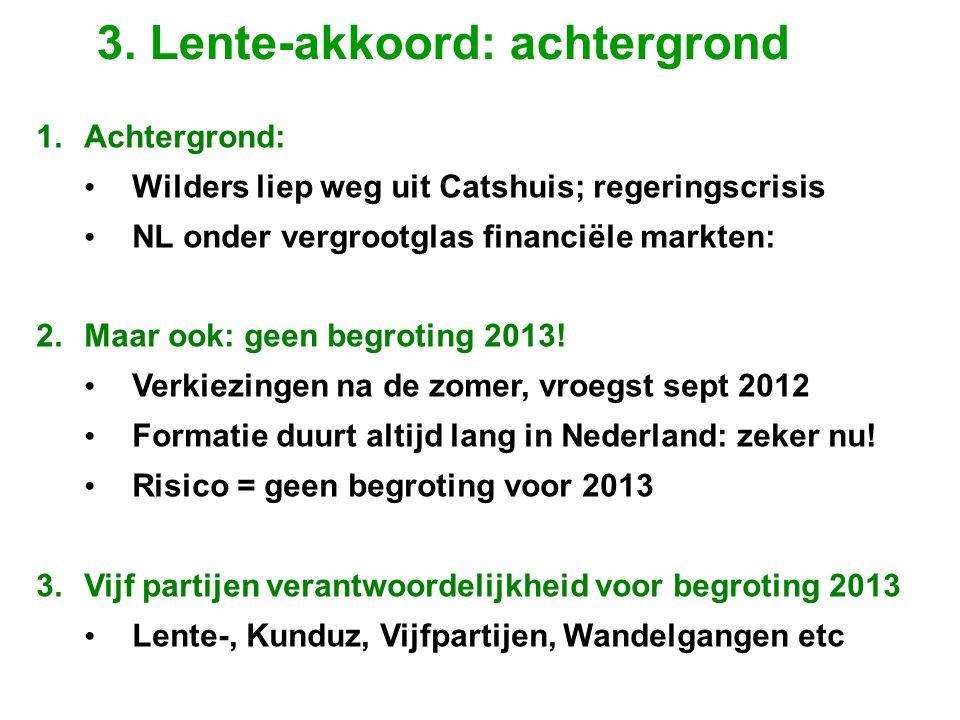 1. Achtergrond: • Wilders liep weg uit Catshuis; regeringscrisis • NL onder vergrootglas financiële markten: 2. Maar ook: geen begroting 2013! • Verki