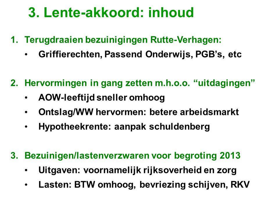 1. Terugdraaien bezuinigingen Rutte-Verhagen: • Griffierechten, Passend Onderwijs, PGB's, etc 2.