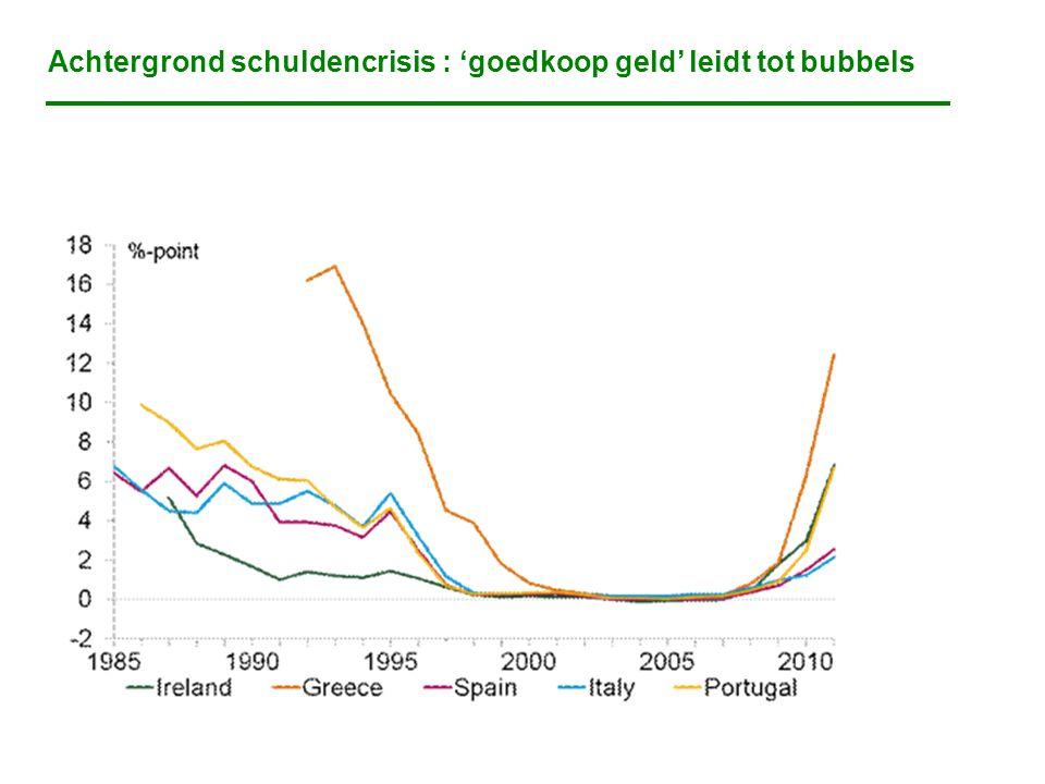 Achtergrond schuldencrisis : 'goedkoop geld' leidt tot bubbels
