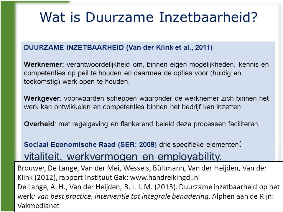 Wat is Duurzame Inzetbaarheid? DUURZAME INZETBAARHEID (Van der Klink et al., 2011) Werknemer: verantwoordelijkheid om, binnen eigen mogelijkheden, ken