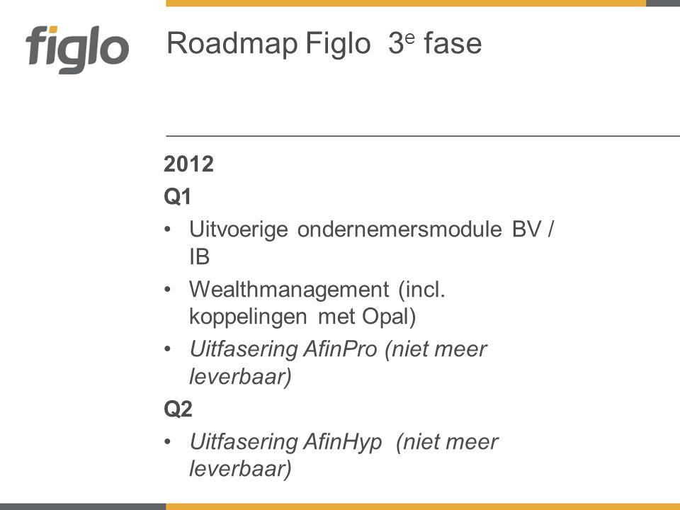 2012 Q1 •Uitvoerige ondernemersmodule BV / IB •Wealthmanagement (incl.