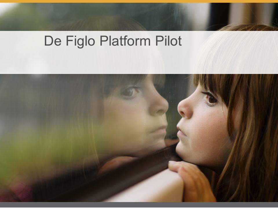 De Figlo Platform Pilot