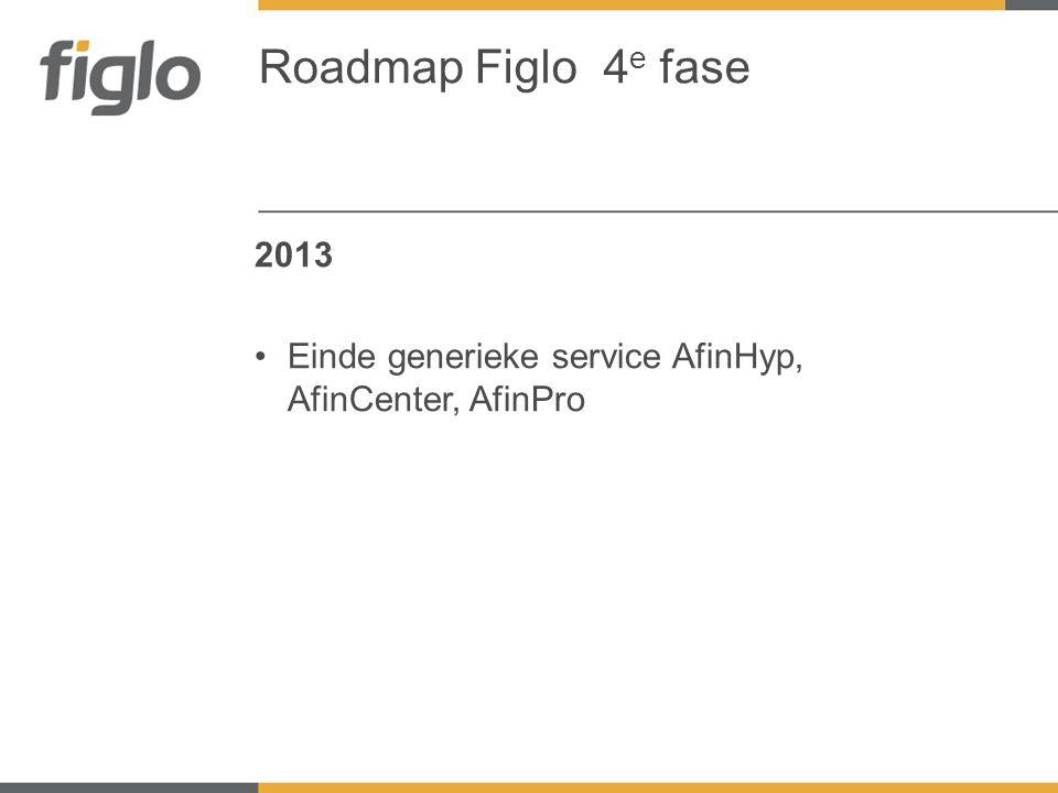 2013 •Einde generieke service AfinHyp, AfinCenter, AfinPro Roadmap Figlo 4 e fase