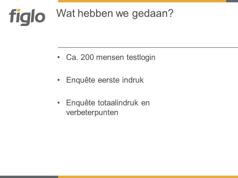 •Webinars •Verbeterpunten via Figlo Platform en mail •Enquête Wat hebben we gedaan?
