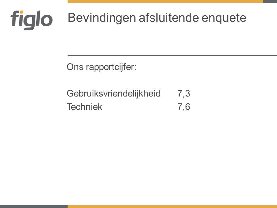 Ons rapportcijfer: Gebruiksvriendelijkheid7,3 Techniek7,6 Bevindingen afsluitende enquete