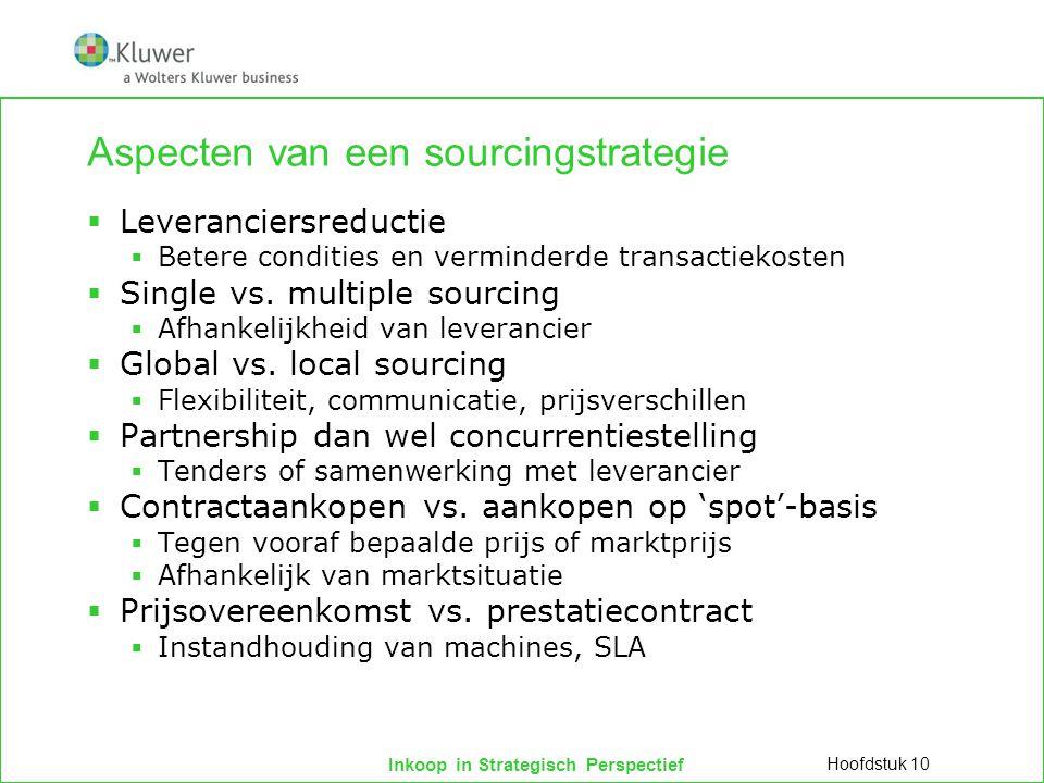 Inkoop in Strategisch Perspectief Aspecten van een sourcingstrategie  Leveranciersreductie  Betere condities en verminderde transactiekosten  Singl