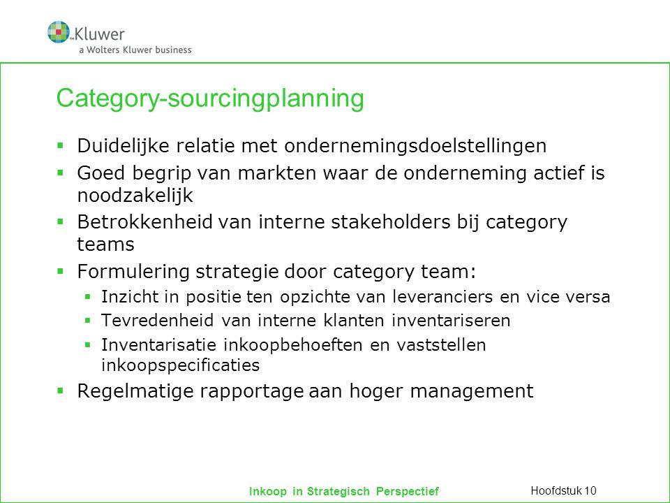 Inkoop in Strategisch Perspectief Category-sourcingplanning  Duidelijke relatie met ondernemingsdoelstellingen  Goed begrip van markten waar de onde