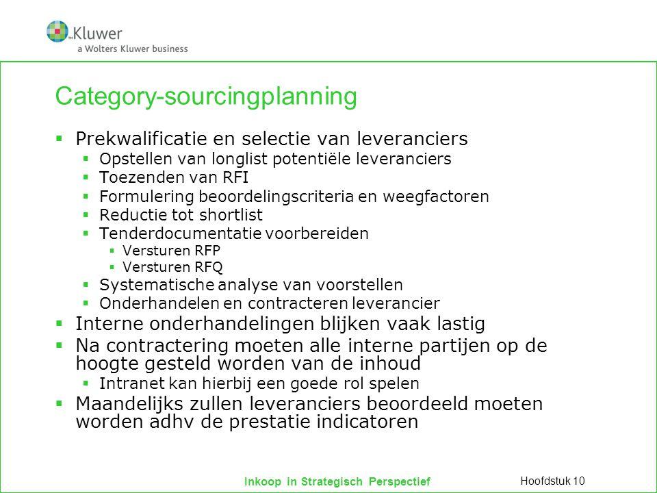 Inkoop in Strategisch Perspectief Category-sourcingplanning  Prekwalificatie en selectie van leveranciers  Opstellen van longlist potentiële leveran