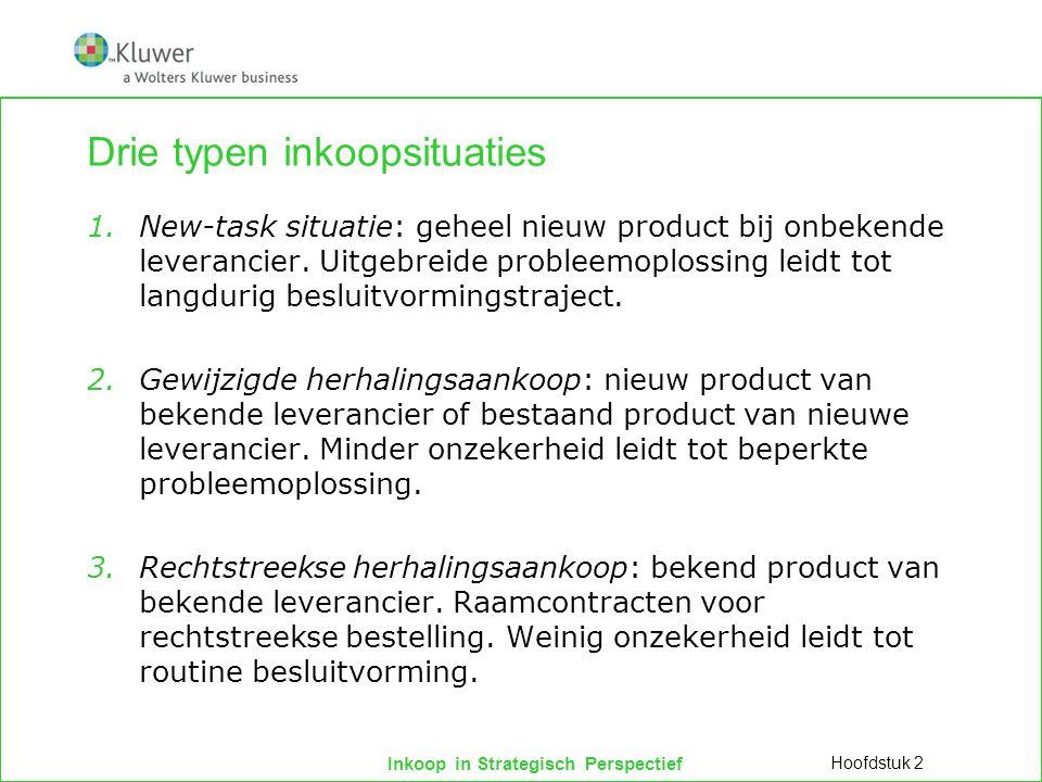 Inkoop in Strategisch Perspectief Drie typen inkoopsituaties 1.New-task situatie: geheel nieuw product bij onbekende leverancier. Uitgebreide probleem
