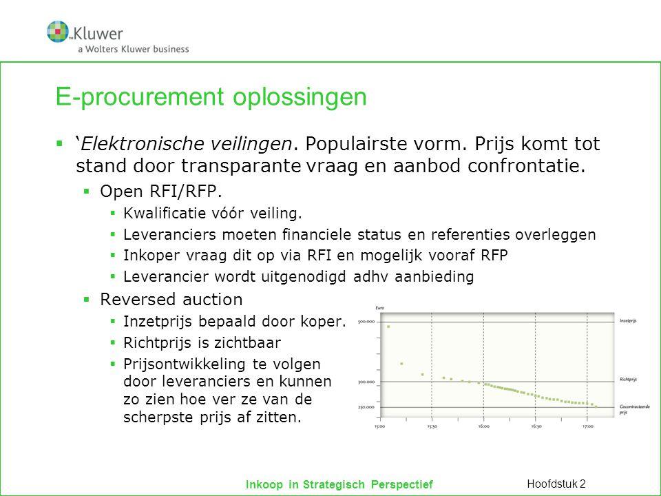 Inkoop in Strategisch Perspectief E-procurement oplossingen  'Elektronische veilingen. Populairste vorm. Prijs komt tot stand door transparante vraag