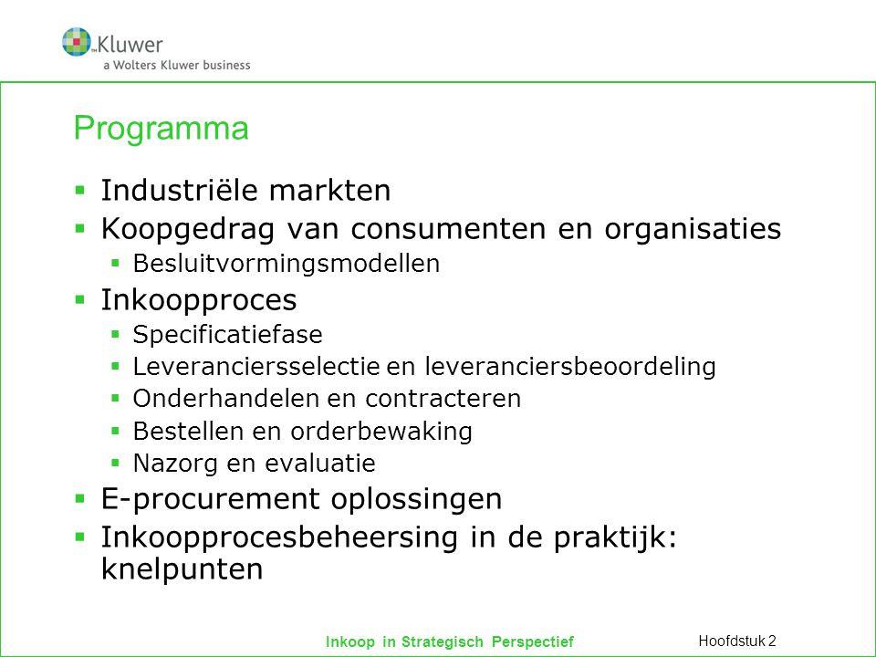 Inkoop in Strategisch Perspectief Programma  Industriële markten  Koopgedrag van consumenten en organisaties  Besluitvormingsmodellen  Inkoopproce